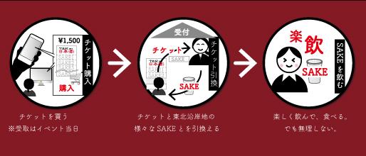 下北沢SAKEフェア 2017 - 路上の巻 -