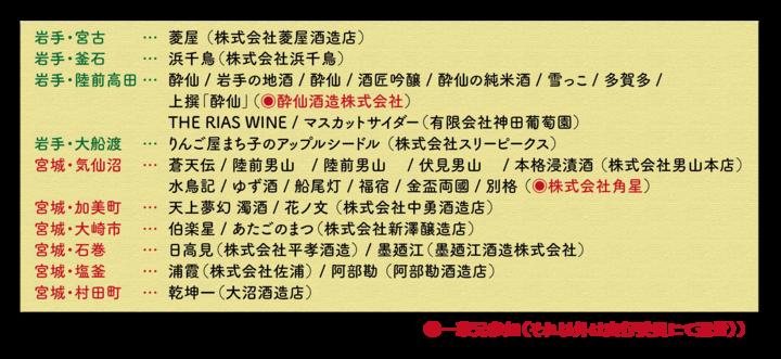 『下北沢SAKEフェア2018』で味わうことのできる銘柄
