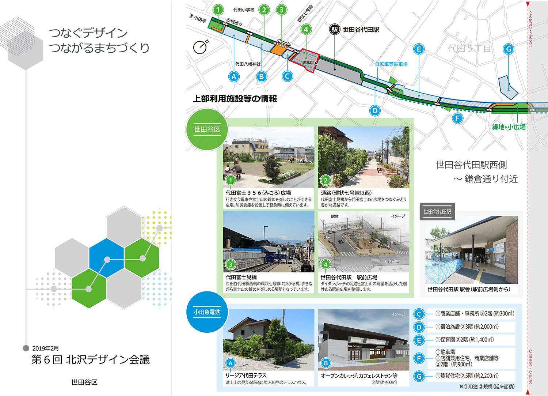 第6回北沢デザイン会議 配付資料「つなぐデザインつながるまちづくり」